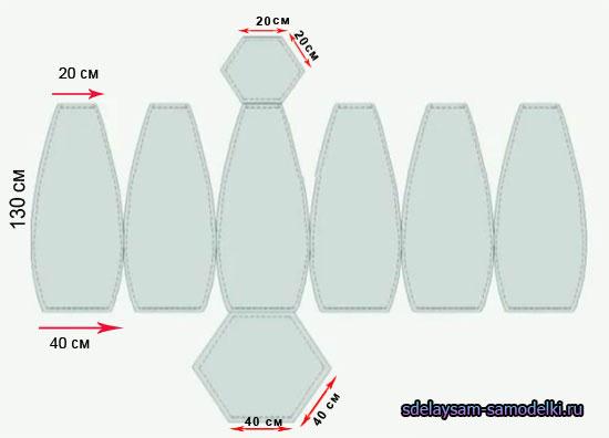 Как сделать мягкие кресла своими руками