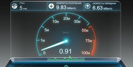 Смотреть скорость интернета