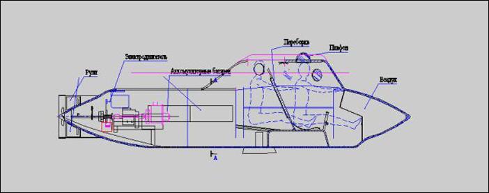 Самодельные модели подводных лодок