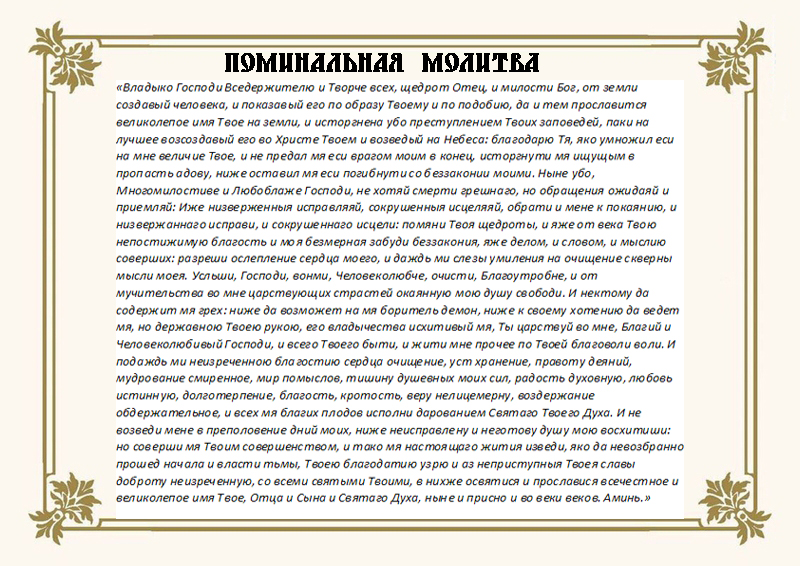 Воробьёва назначении молитвы читать какие если еще на похоронили температура днем Варадеро