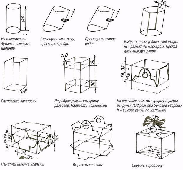 Коробочки своими руками пошаговая инструкция