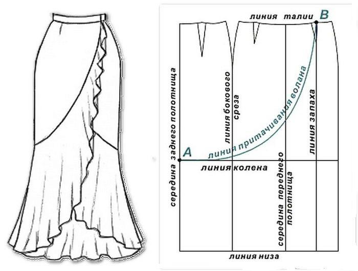 Выкройки юбки для полных женщин своими руками