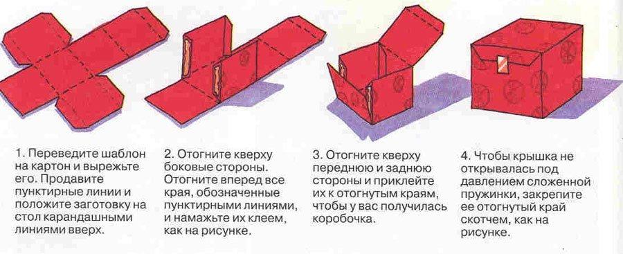 Своими руками делаем подарочную коробку