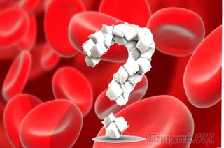 Гликированный гемоглобин. Много вопросов и нет ответов.