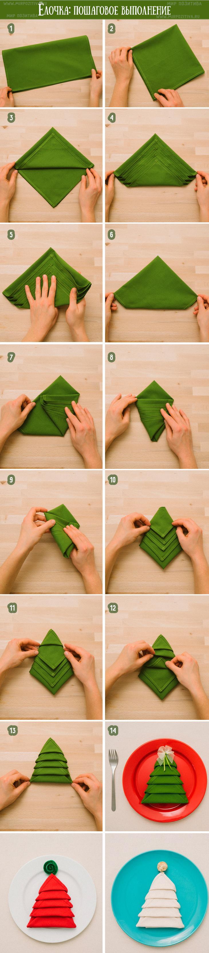 Как сделать ёлочку из салфеток своими руками фото