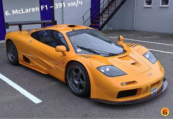 6. McLaren F1 – Максимальная скорость: 391 км/ч авто, факты