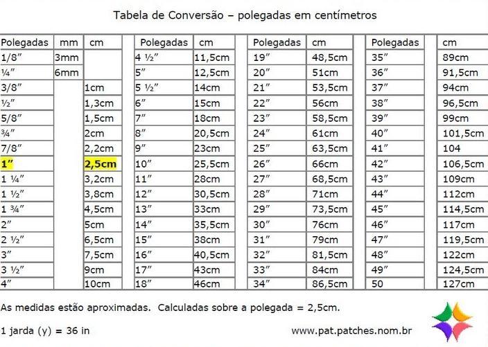 Калькулятор дюймы в сантиметры