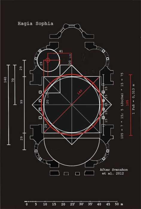 Схема-чертеж конструкции Собора Святой Софии (Стамбул, Турция). | Фото: mymodernmet.com.