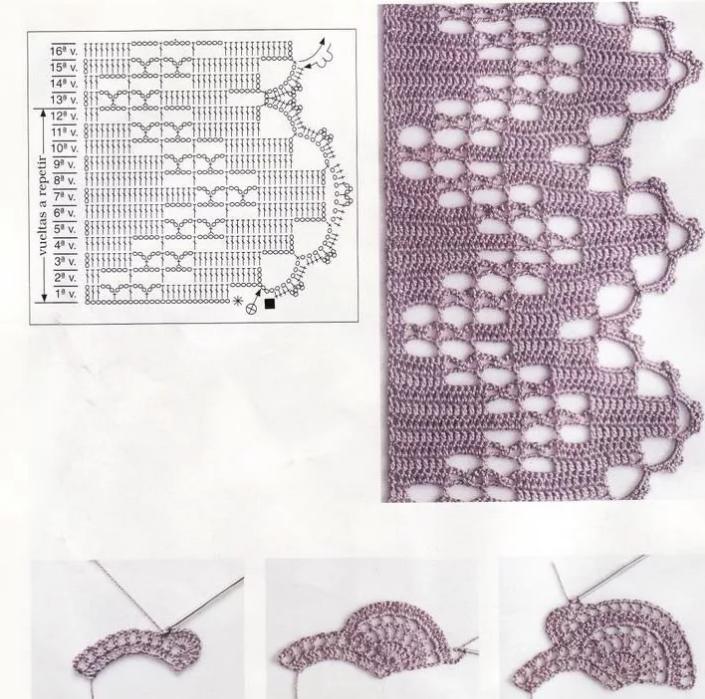 Вариант обвязки к филейному вязанию
