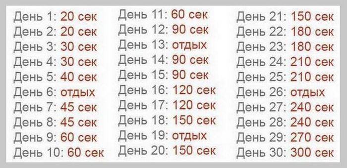 Рекомендуемый график.