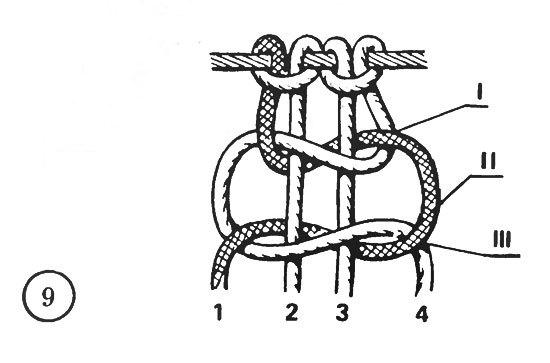 Второй плоский узел
