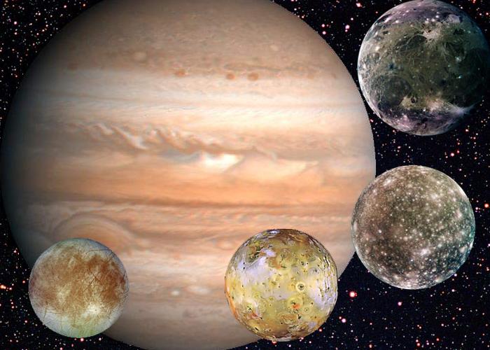 Галилеевы спутники.