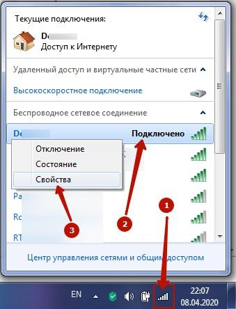 список сетей