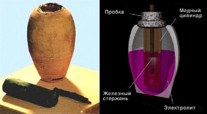 Примерная схема артефакта. /Фото: liveinternet.ru