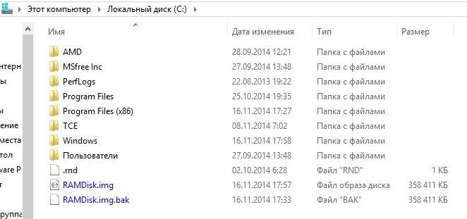 Локальный диск (C_) - образы RAM дисков