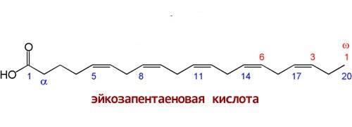 Фромула эйкозапентаеновой кислоты омега - 3.
