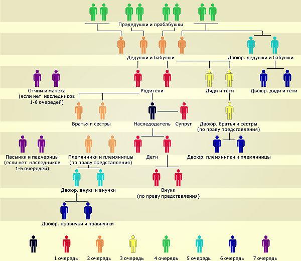 Справку о составе семьи