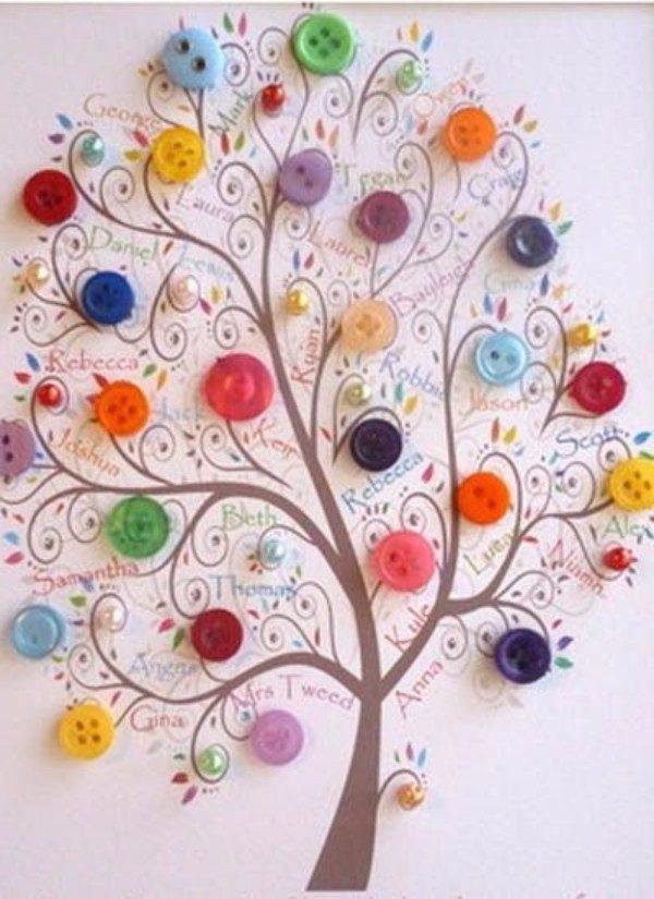 Дерево из пуговиц открытка, рассказы картинками