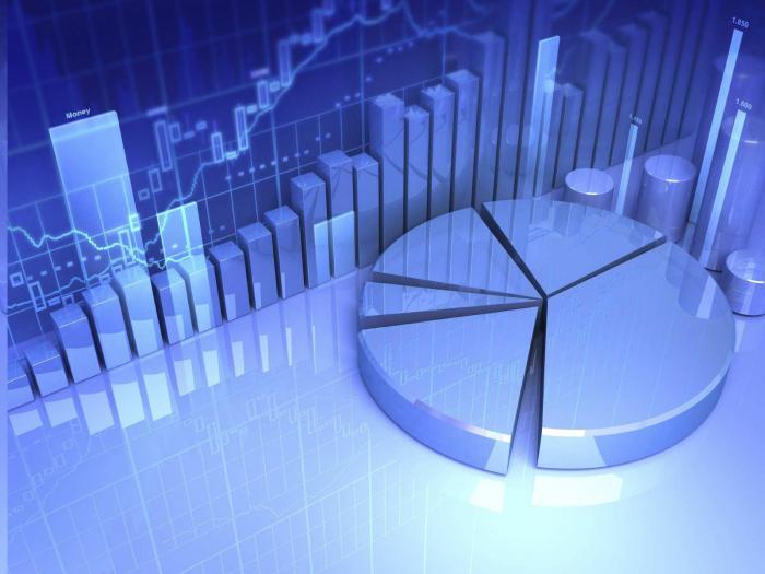 Анализ кредитного портфеля банка