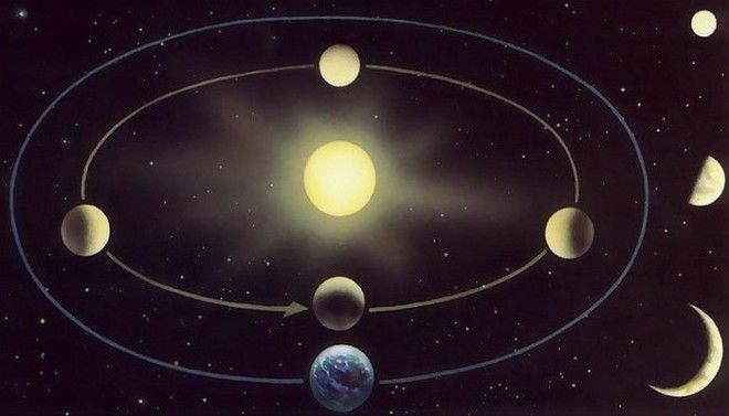 День на Венере равен году