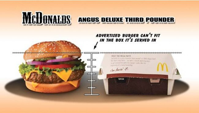 Бургеры в рекламе и реальности гамбургер, еда, реклама