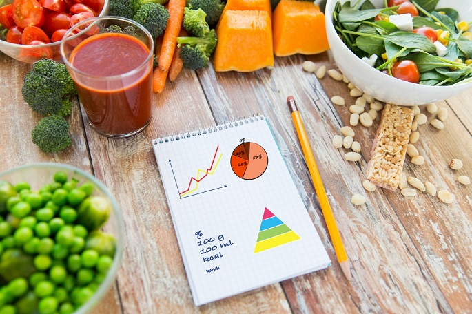 быстрые углеводы список продуктов таблица при диабете