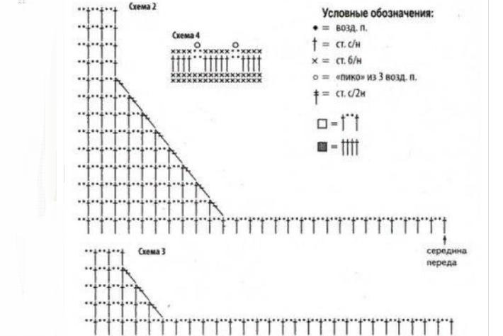 Схема вязки филейной сетки