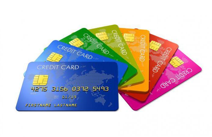 Кредитный портфель коммерческого банка
