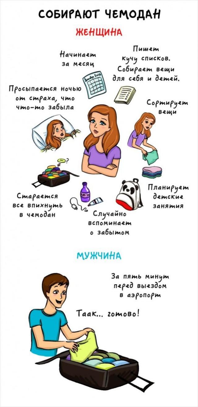 Чем отличаются друг от друга мужчины и женщины (14 картинок)