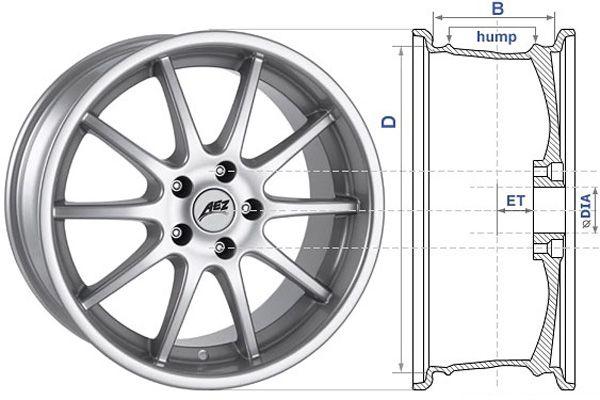Параметры дисков автомобиля