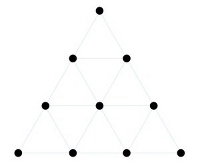 Тетрактида - священный символ пифагорейцев