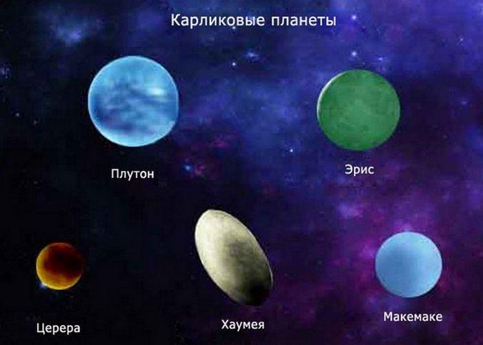 Существует карликовая планета, названная в честь легенд острова Пасхи.