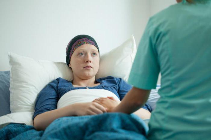 неоперабельный рак желудка