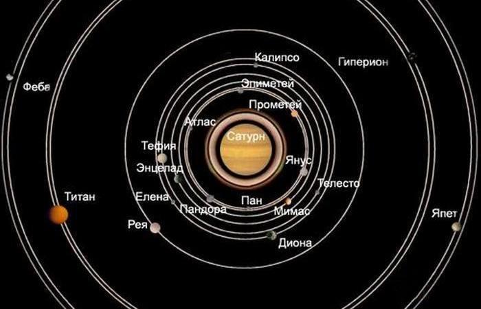 62 спутника Сатурна.