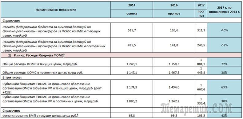 Таблица кбк 2017 и 2017гг 116 налоговый вычет сумма