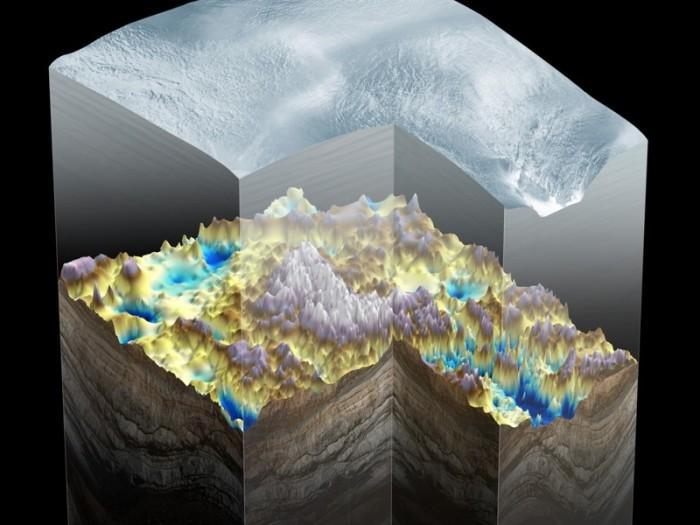 Montanhas sob a camada de gelo.