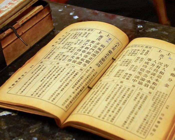 9. Интонации и бесполезность разговорников Их нравы, китай, семья, традиции, шокирующая азия, язык