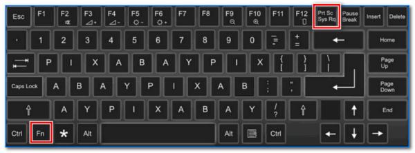 комбинация Fn + PrintScreen