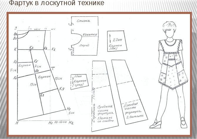Фото и выкройки современных фартуков № 4
