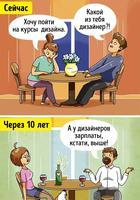 9 вещей, о которых вы будете сожалеть через 10 лет