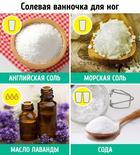 4 рецепта ванночек, которые помогут очистить организм от токсинов