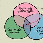 13 жизненных графиков и диаграмм, после которых вам не нужен будет психолог