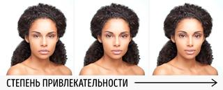 Узнайте, как черты лица влияют на ваш образ в глазах окружающих