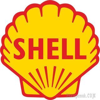 Classic Shell — классическое меню Пуск в Windows 10, Windows 8.1, Windows 8, Windows 7