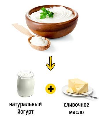 7 способов заменить недостающий ингредиент и не испортить блюдо