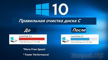ТОП-6 Способов как полностью очистить жесткий диск «С» ненужных файлов на Windows 7/10