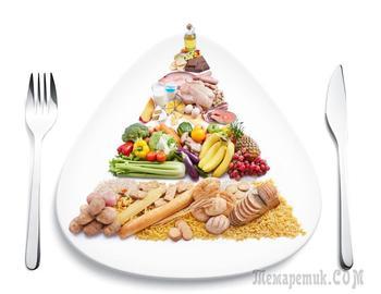 Распространенные мифы правильного питания