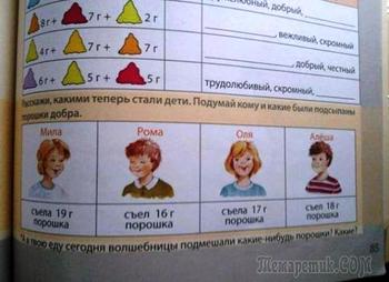 15 «ляпов» из учебников, по которым учатся современные дети