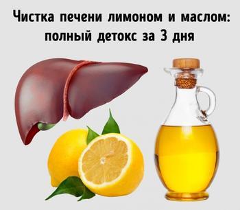 8 народных методов лечения, опасных для вашего здоровья