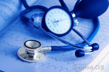 Жалоба на врача поликлиники как написать, образец